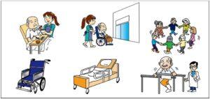 介護サービスの種類を表す画像