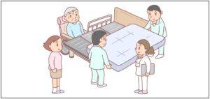 介護保険で借りることが出来るベッドの画像